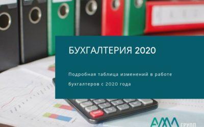 Бухгалтерия 2020